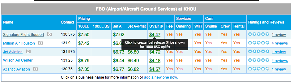 FlightAware / UVair fuel card integration screenshot